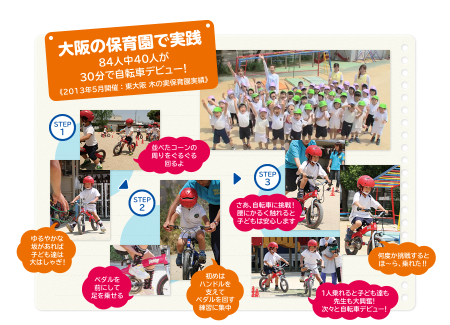 Wow! 40 out of 84 kids learned how to ride a bike in 30 mins!  Konomi Kids Campus, Osaka, Japan May 2013  STEP1  Easy to ride around the circle  Kids get excited at shallow hills!  STEP2  Place your foot on the pedals  First, hold the handle and concentrate on pedaling  STEP3  Let's try! Kids feel secure when you support their back  After several tries, Wow! There you go! Everyone is excited when they ride by themselves!